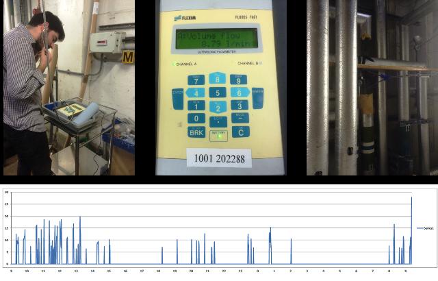 Ultasonic flow meter